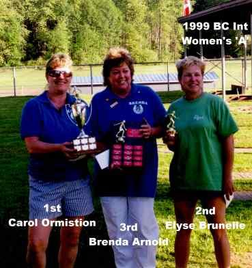 1999 Womens Champion